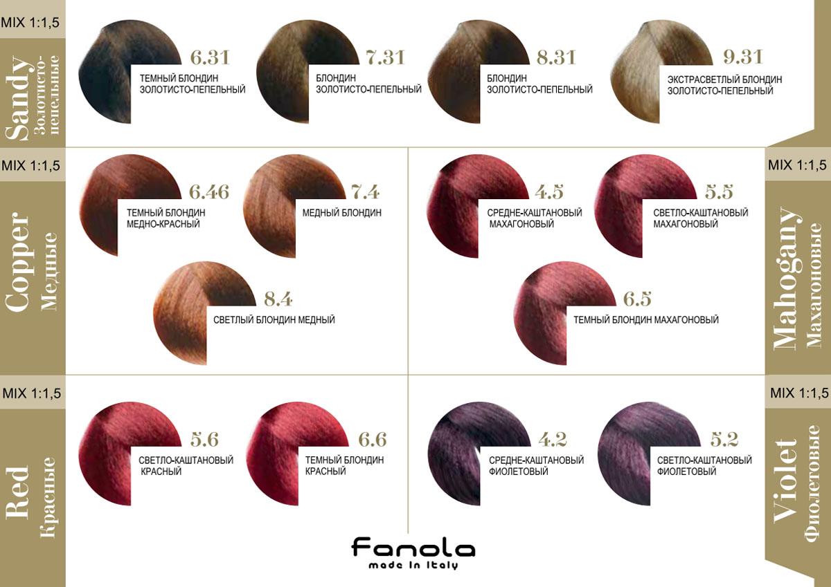 Фанола краска для волос палитра